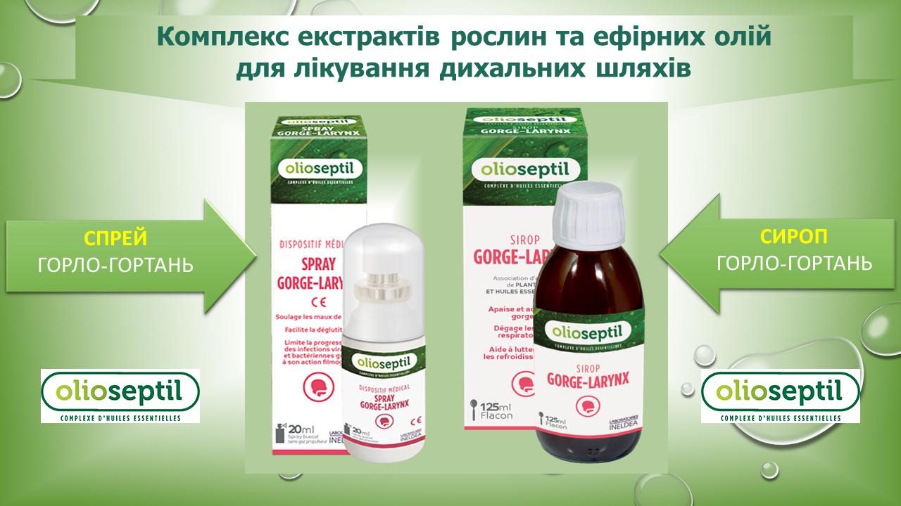 Комплекс экстрактов растений и эфирных масел для лечения верхних дыхательных путей